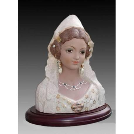 Figurines de buste en porcelaine de Faller avec manteau et base